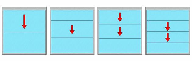 Vertical sliding system bellavista plus top down vetrina saliscendi negozio sciox Choice Image